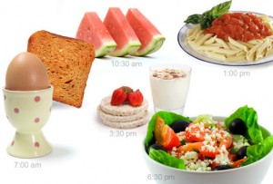 lose weight, weight loss plans, lose weight quickly